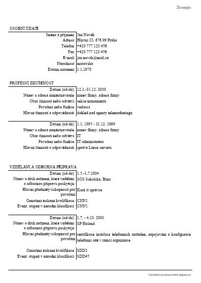 Zivotopisy Ziadosti Motivacne Listy
